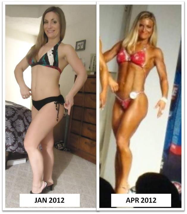 Amazing body transformations before and after